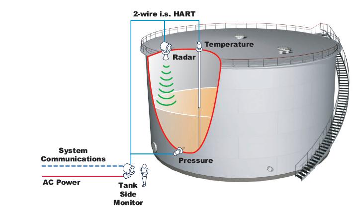 Radar on Tank Illustration
