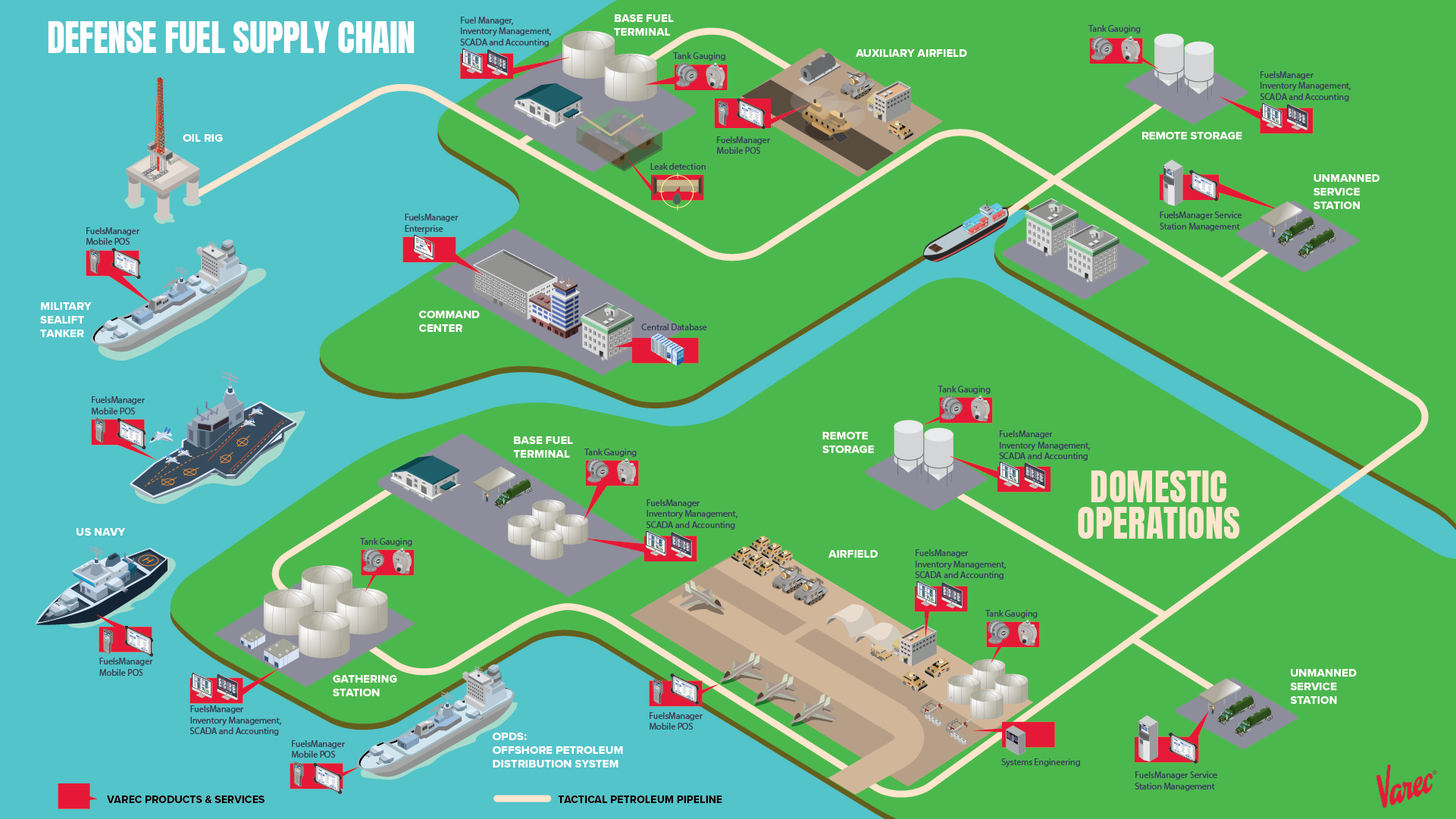 Proven Bulk Fuel Management Solutions for the Defense
