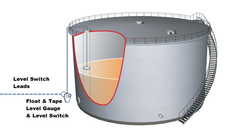 2910 Float and Tape Level Switch on Tank Illustration